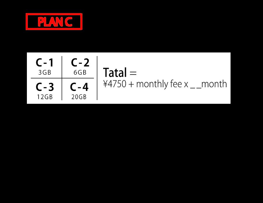 PLAN-C.png