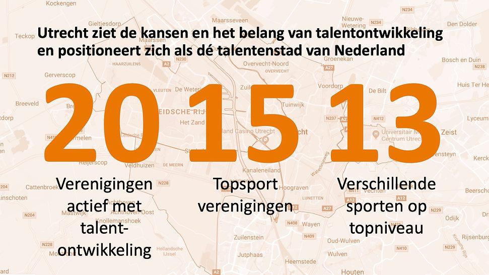 Waarom Talentontwikkeling 4.jpg