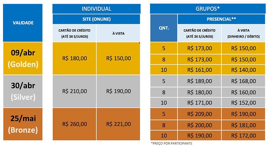 Tabela Preços Rio Masso 2016