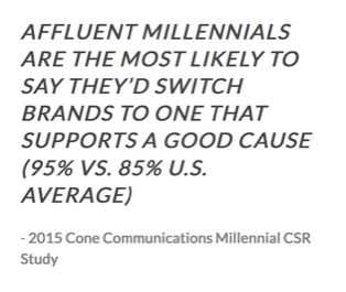 Millennials support cause marketing