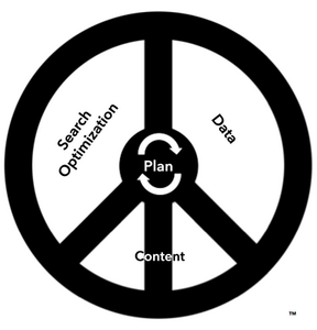 The Peace Sign Plan