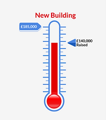 Fundraising Target.png