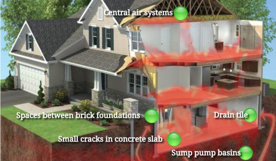 radon-common-entry-points_orig.jpg