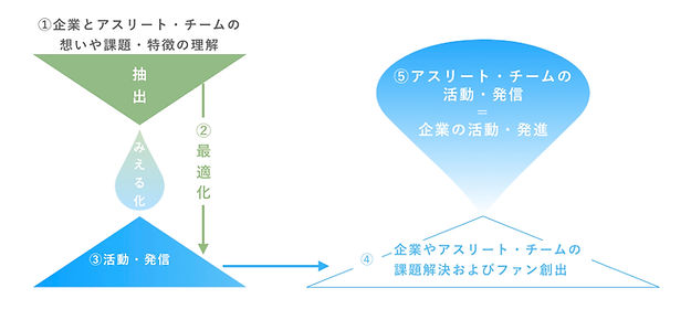 アスリートの広報最適化02.jpg