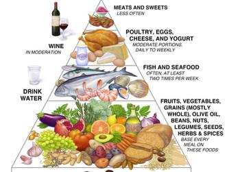 The benefits of the Mediterranean diet