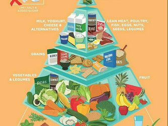 The weight of serving sizes and suggestions