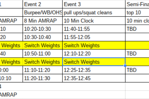Athlete Heat Schedule