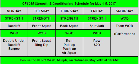 Strength and Conditioning Schedule