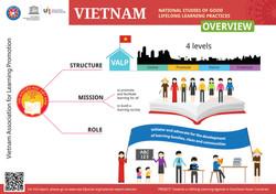 [FIN]Vietnam-01