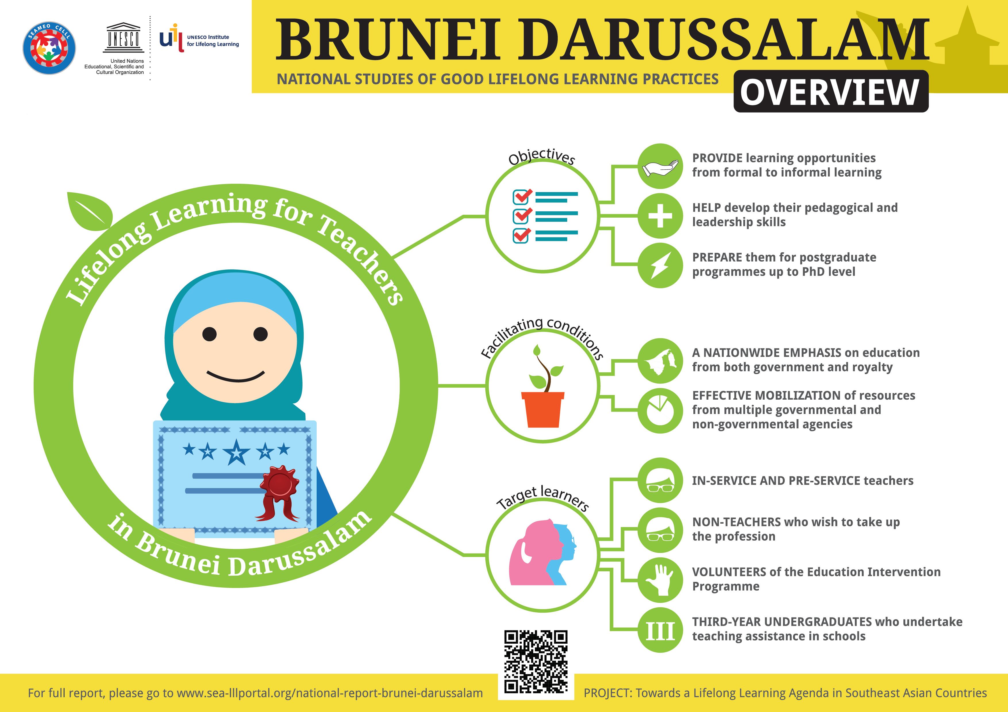 [FIN]Brunei-LLL-01