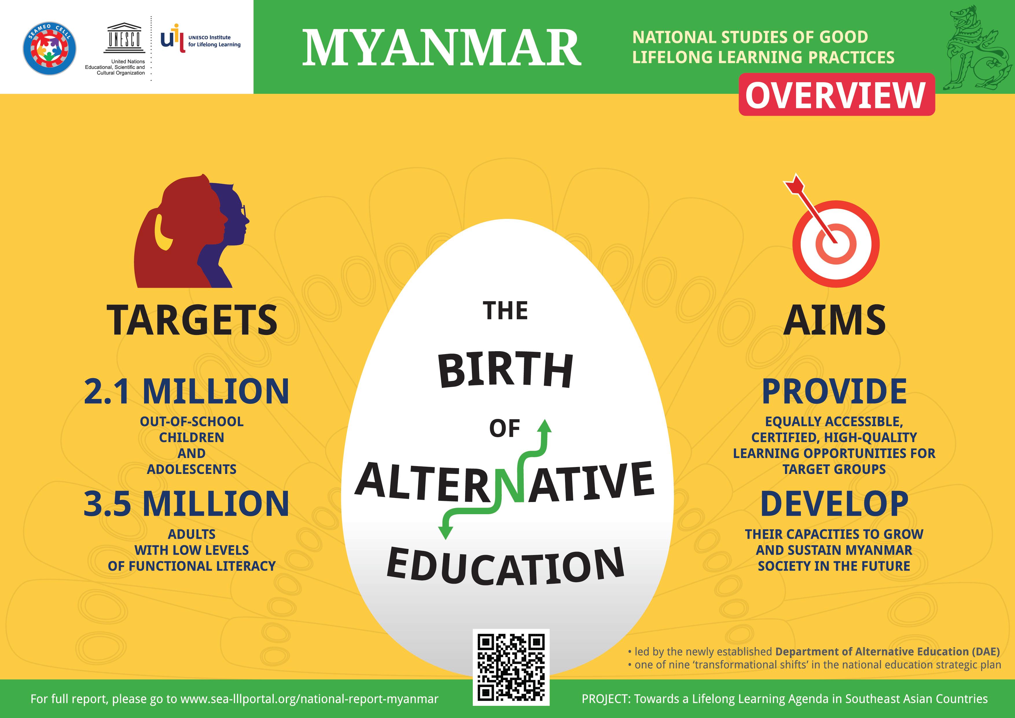 [FIN]Myanmar-01