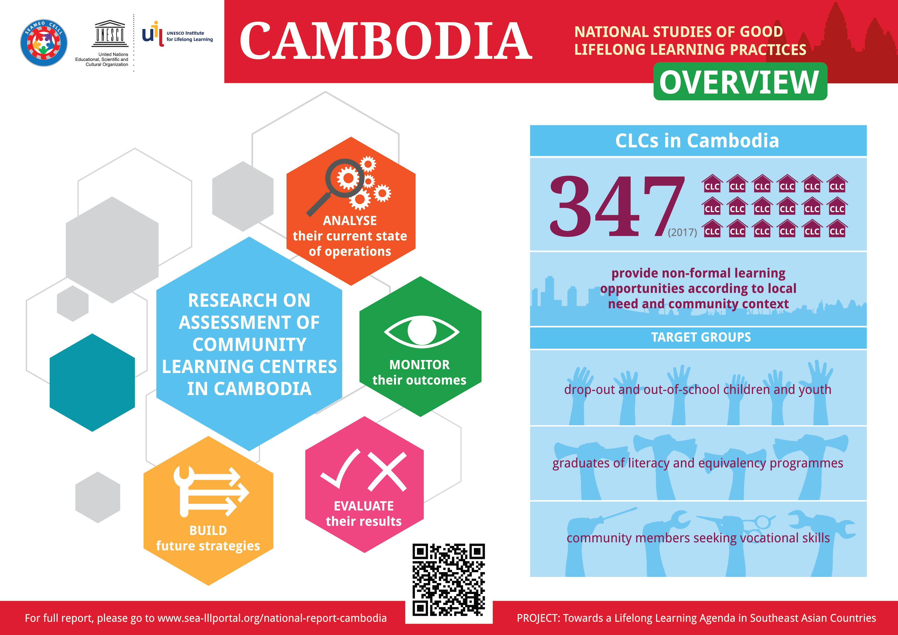 [FIN]Cambodia-01