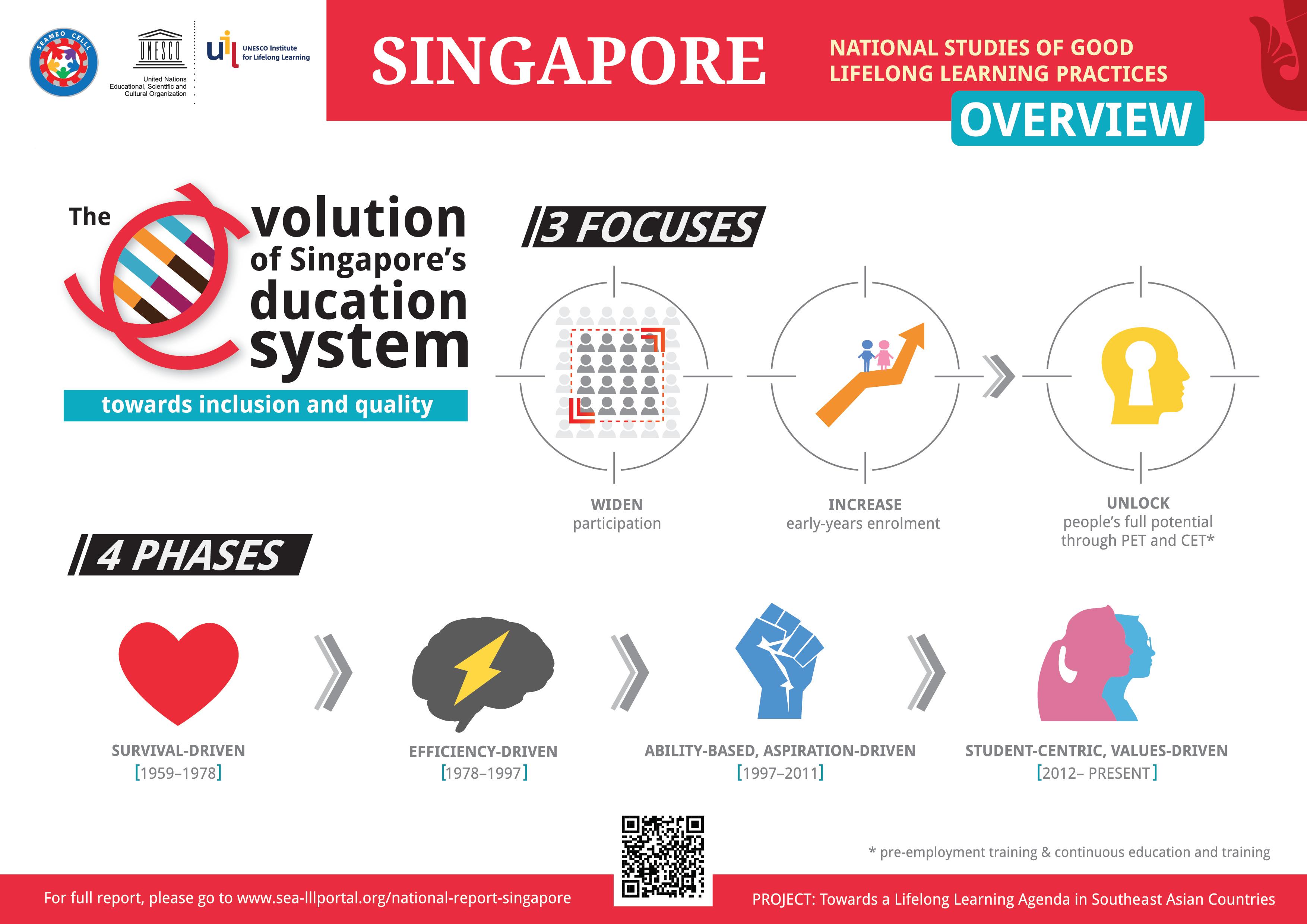 [FIN]Singapore-TE-01