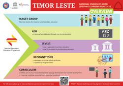 [FIN]Timor Leste-01