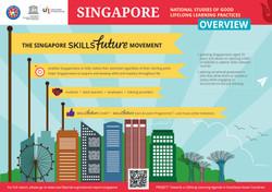 [FIN]Singapore-SF-01