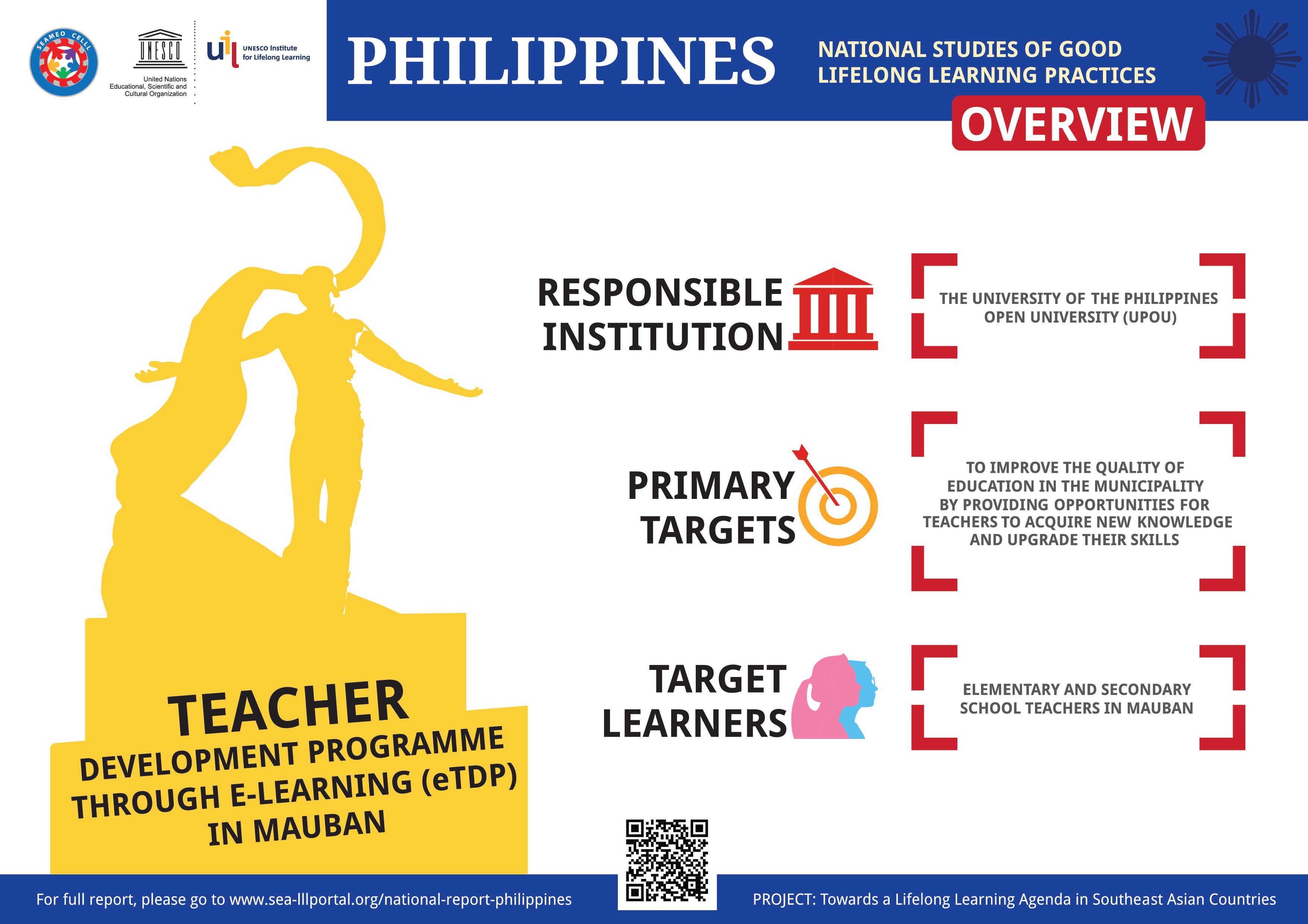 [FIN]Philippines-eTDP-01