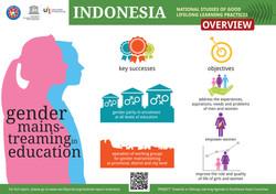 [FIN]Indonesia-01