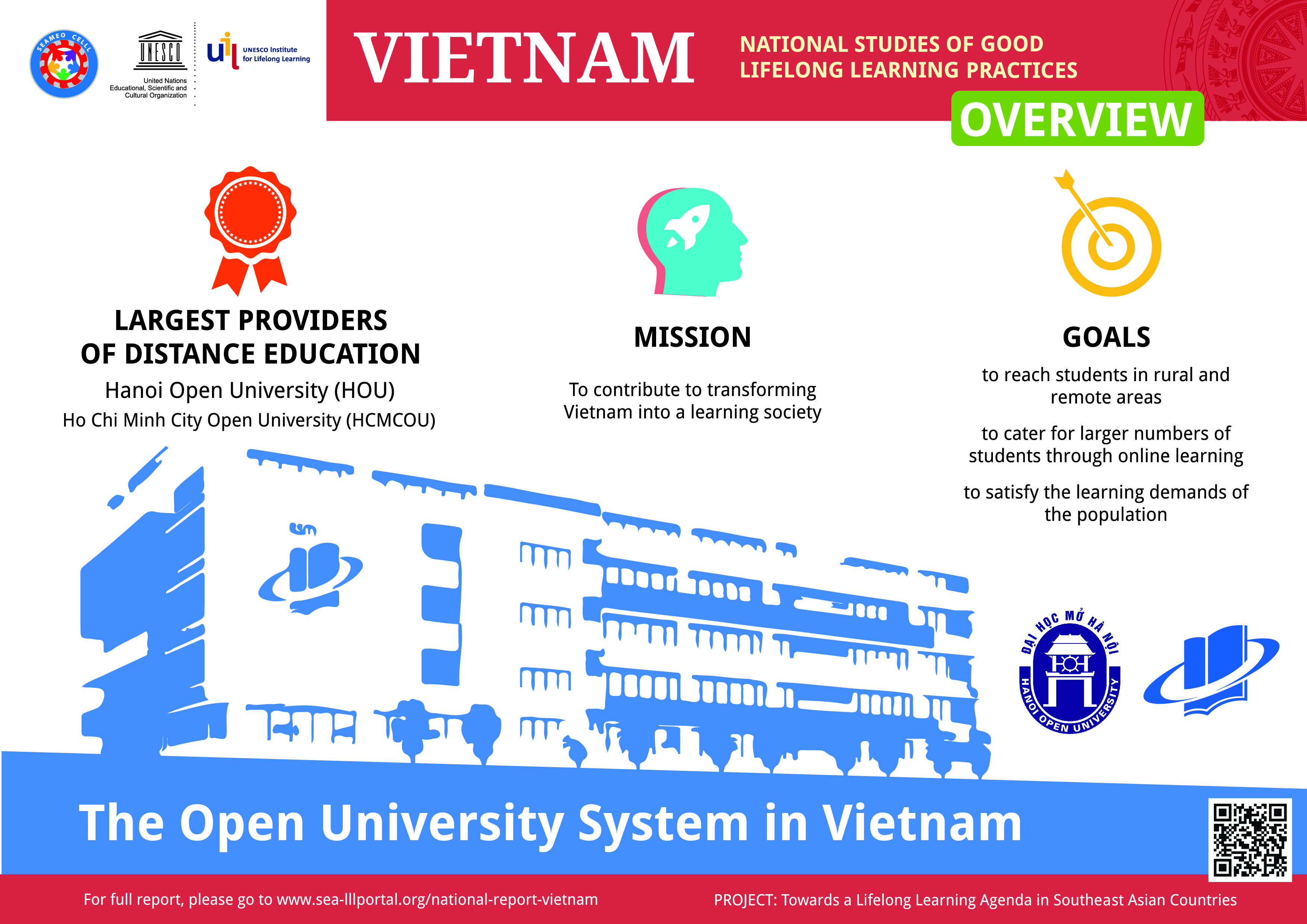 [FIN]Vietnam-OU-01