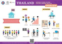 [FIN]Thailand-01