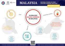 [FIN]Malaysia-01