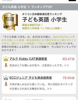 オリコン日本顧客満足度ランキング第1位