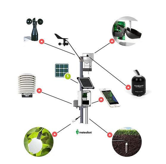 Echipament, aplicații și servicii pentru stațiile Meteobot