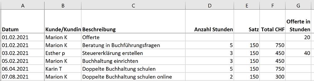 Zeiterfassung - Leistungs-Erfassung mit Hilfe von Excel