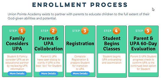 EnrollmentProcessImage.jpg