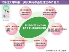 北海道大学病院 男女共同参画推進室のご紹介