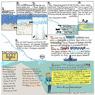 Log 99 March 10, 2019 Iceberg giant .jpg