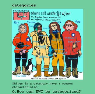 Annotated #AntarcticLog 44.jpg