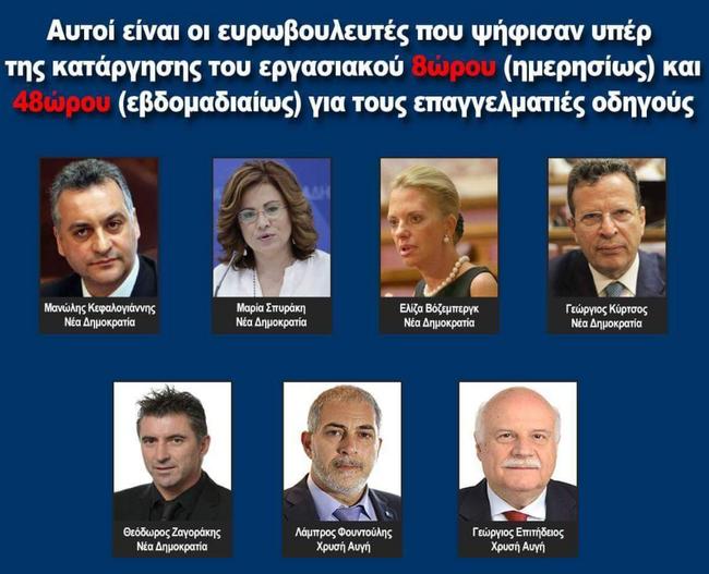 Οι ευρωβουλευτές της ΝΔ- Χ.Α που ψήφισαν υπέρ της κατάργησης του 8ωρου