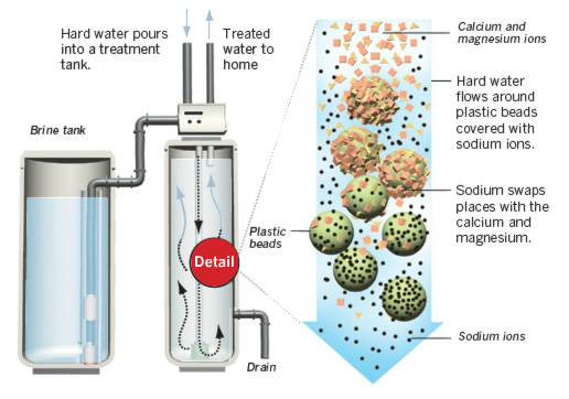 Water Softener 2.png