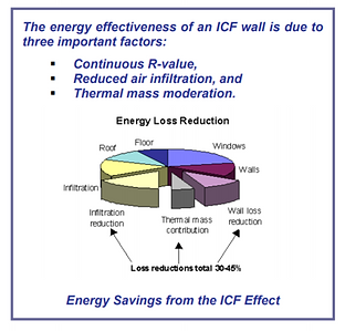 Energy Benefits Graph.PNG