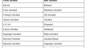 Good and Bad Alcohol in skincare