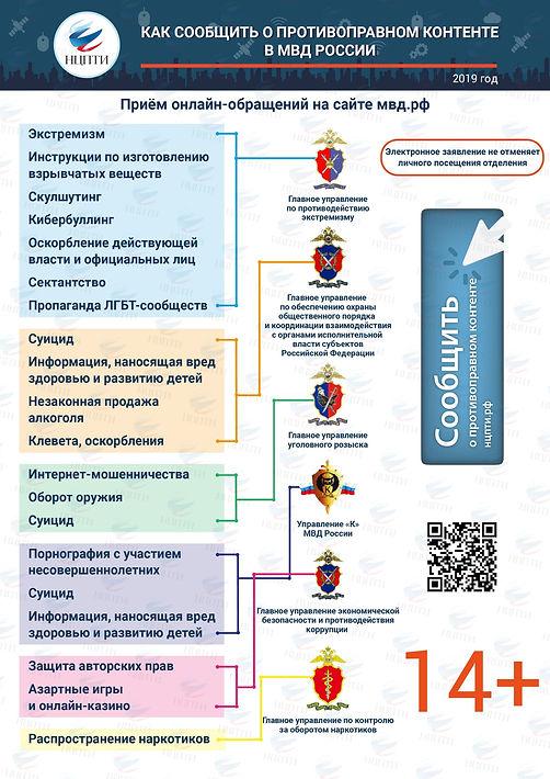 инфографика сообщить о противоправ. контенте обновленная_page-0001.jpg