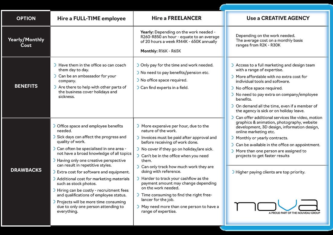 NoVA_Comparison Table-01 (1).png
