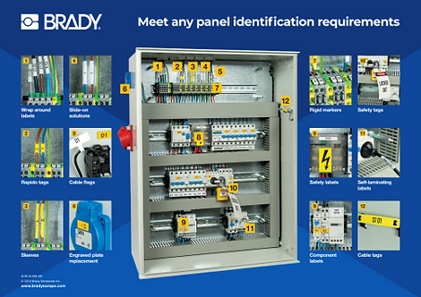 Electrical Panel Identification