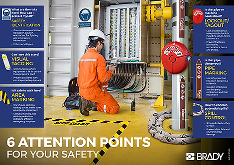 6_Attention_Points_Poster_Europe_English