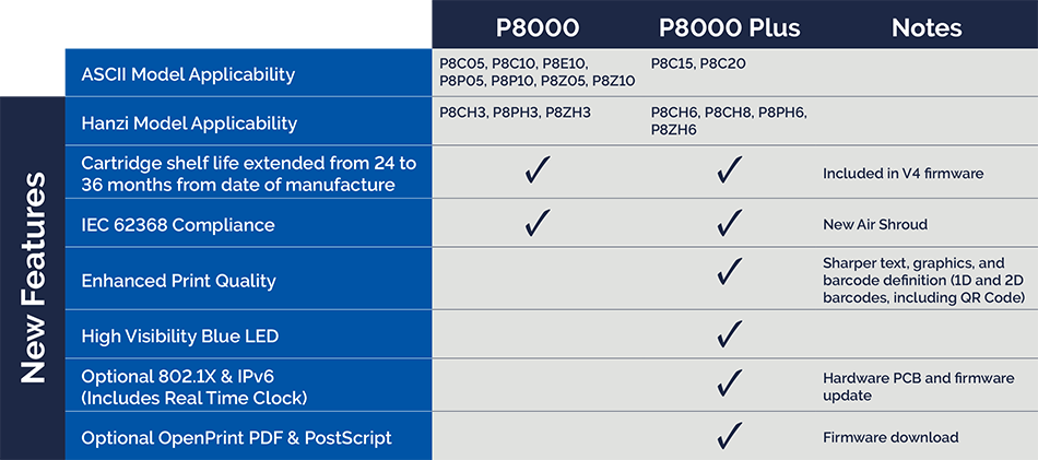 PTX_P8000_Online_Comparison_Chart_Transl