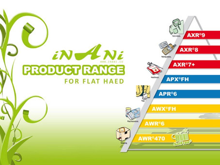 Brand New inAni Textile and Electrical Thermal Ribbons Released