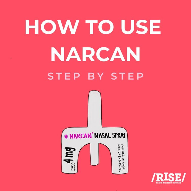 How to Use NARCAN