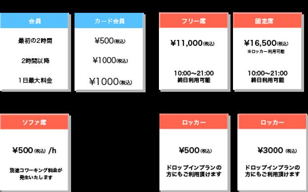 店頭料金表_滋賀.png