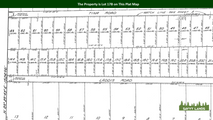 The Property is Lot 17B on This Plat Map