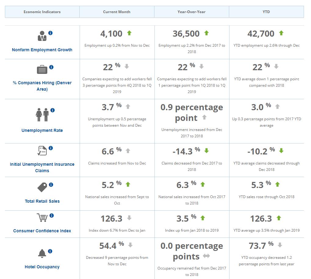 MDEDC Monthly Analysis_Feb1