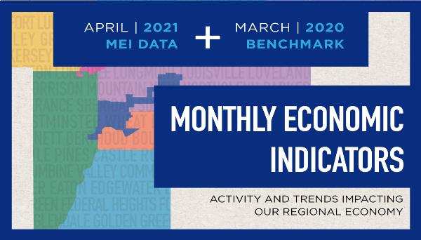 April 2021 Economic Indicators