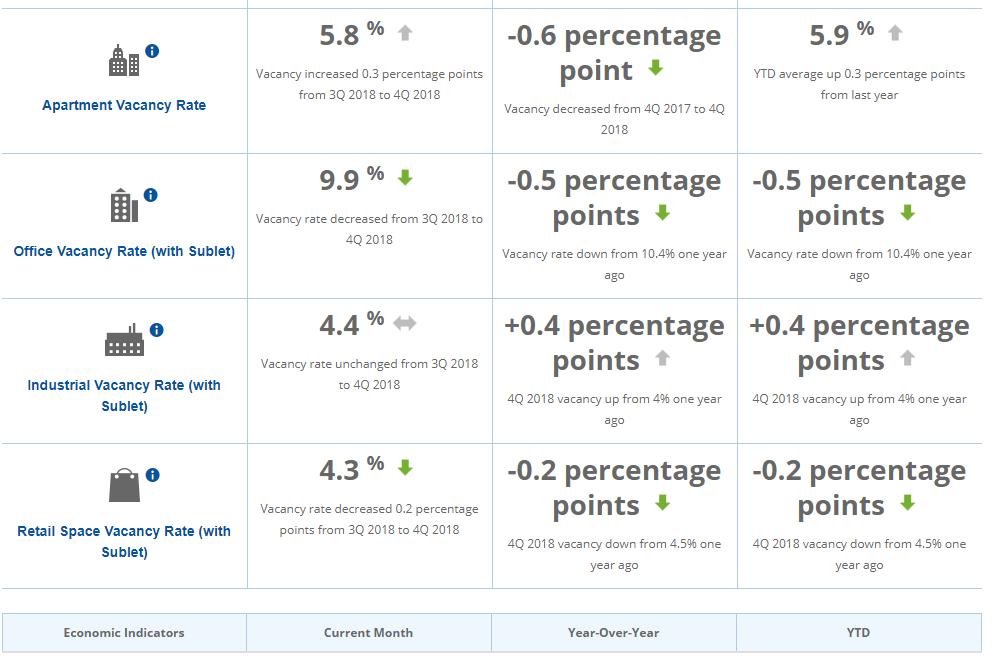 MDEDC Monthly Analysis_Feb3