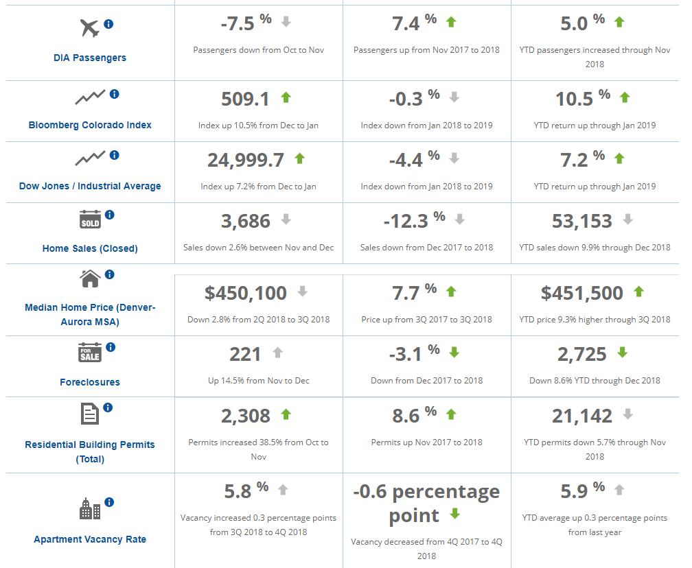 MDEDC Monthly Analysis_Feb2