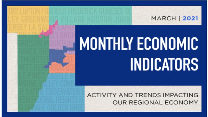 Economic Indicators for March 2021