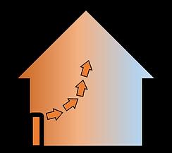 Icona riscaldamento disomogeneo con termosifone